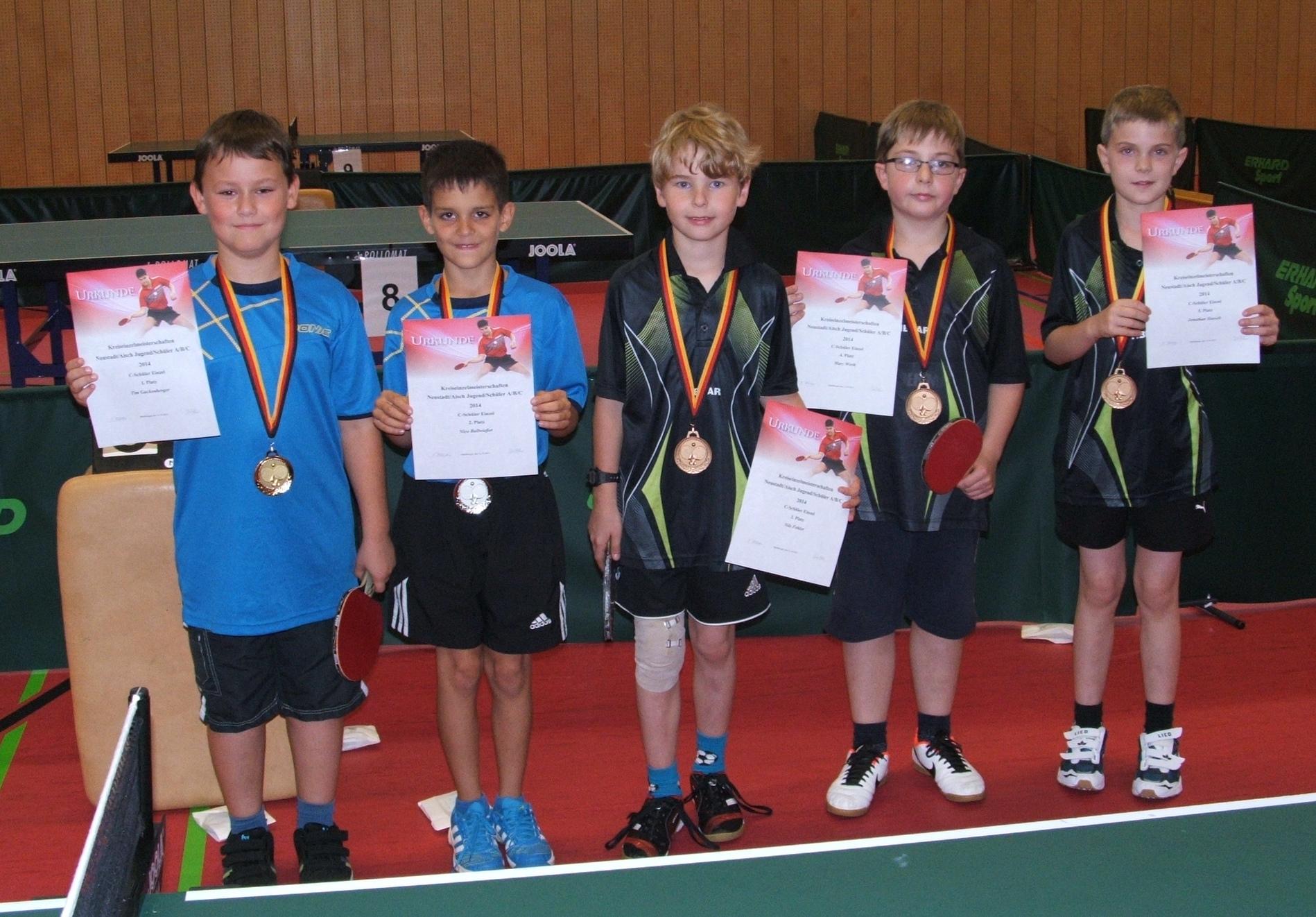 Kreismeisterschaft_Jugend-2014